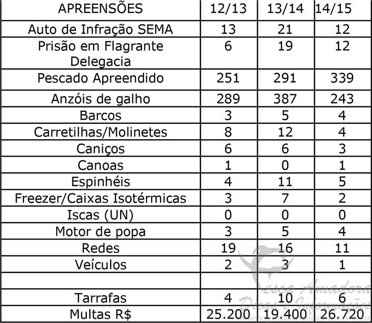 dados de apreensao no MS de dezembro-2014